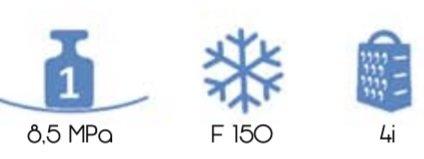 Parametry techniczne dnice Fiore, Linear S, Ivo, Cube, Loft